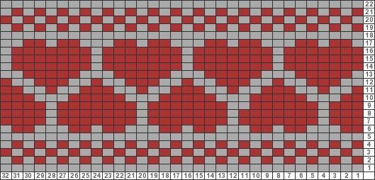 Tricksy Knitter Charts: row hearts by Garnharmoni