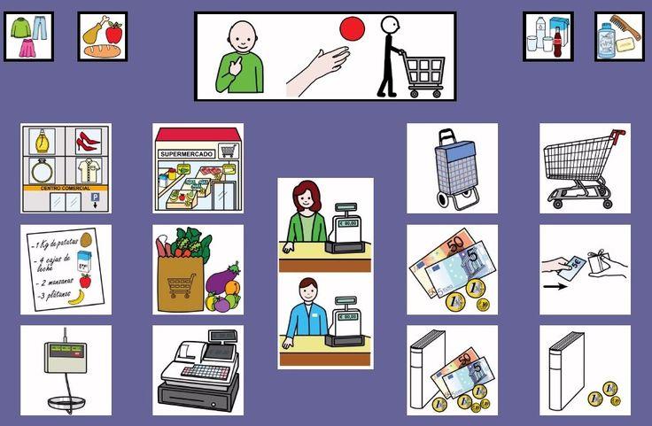 """""""Tablero de comunicación: compras"""". Recopilación de diferentes tableros de comunicación de 12 casillas, organizados por necesidades básicas y centros de interés. Los tableros pueden imprimirse tal como aparecen en los documentos o bien se puede modificar el contenido, la forma, el color, etc., para adaptarlos a las características individuales de cada usuario. Pueden utilizarse también para trabajar distintos repertorios de vocabulario agrupado por temas o categorías."""