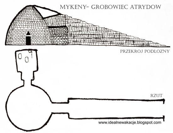 Grecja- Mykeny- Grobowiec Atrydów (rzut i przekrój)
