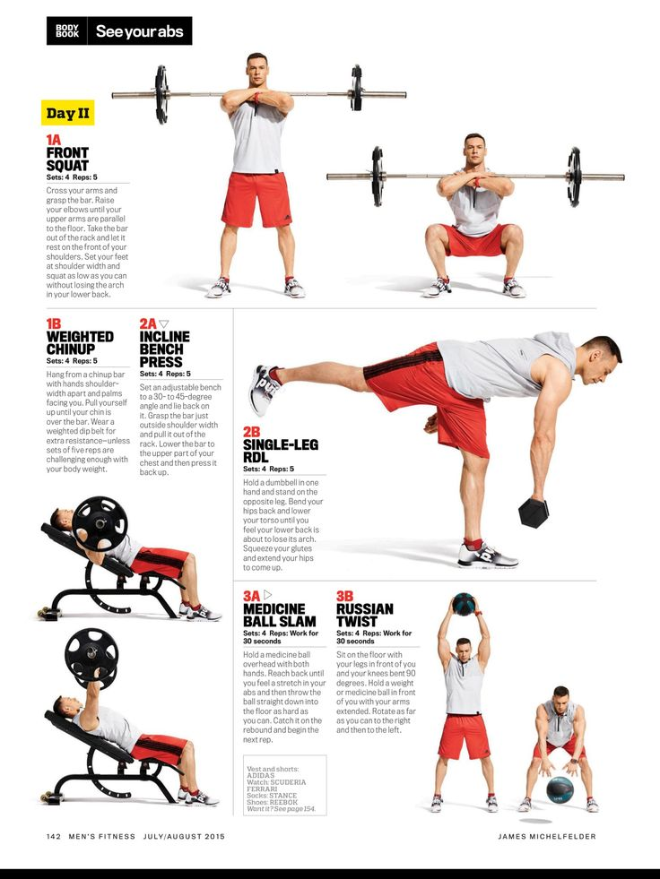Pin On Full Body Workout
