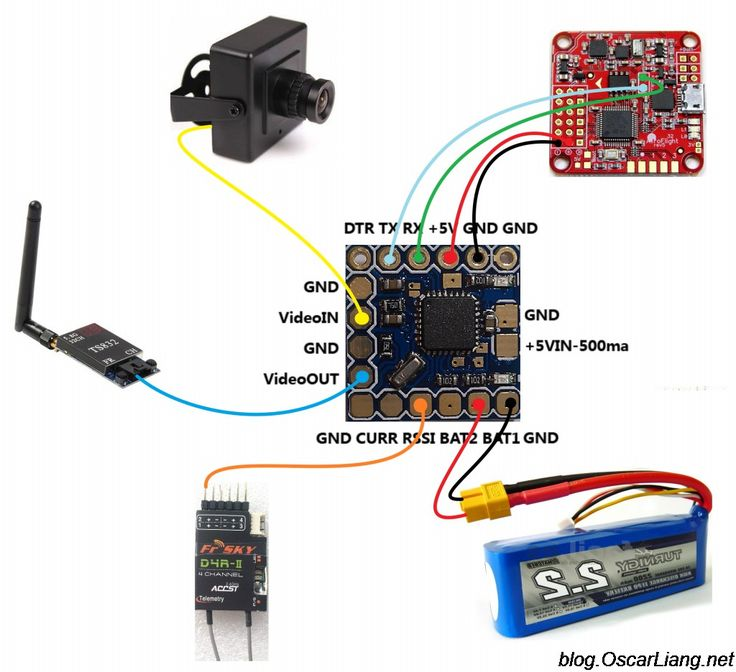 how to wire in microminim osd with apm - Google Search