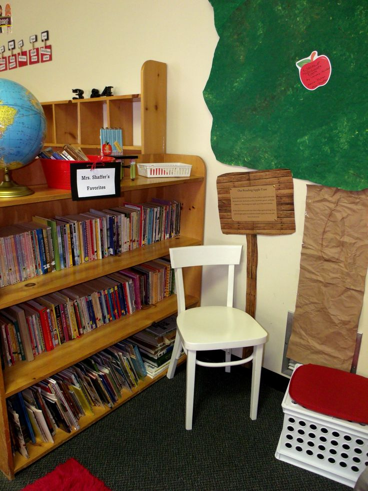 Classroom Decor Research ~ Images about research strategies activities on