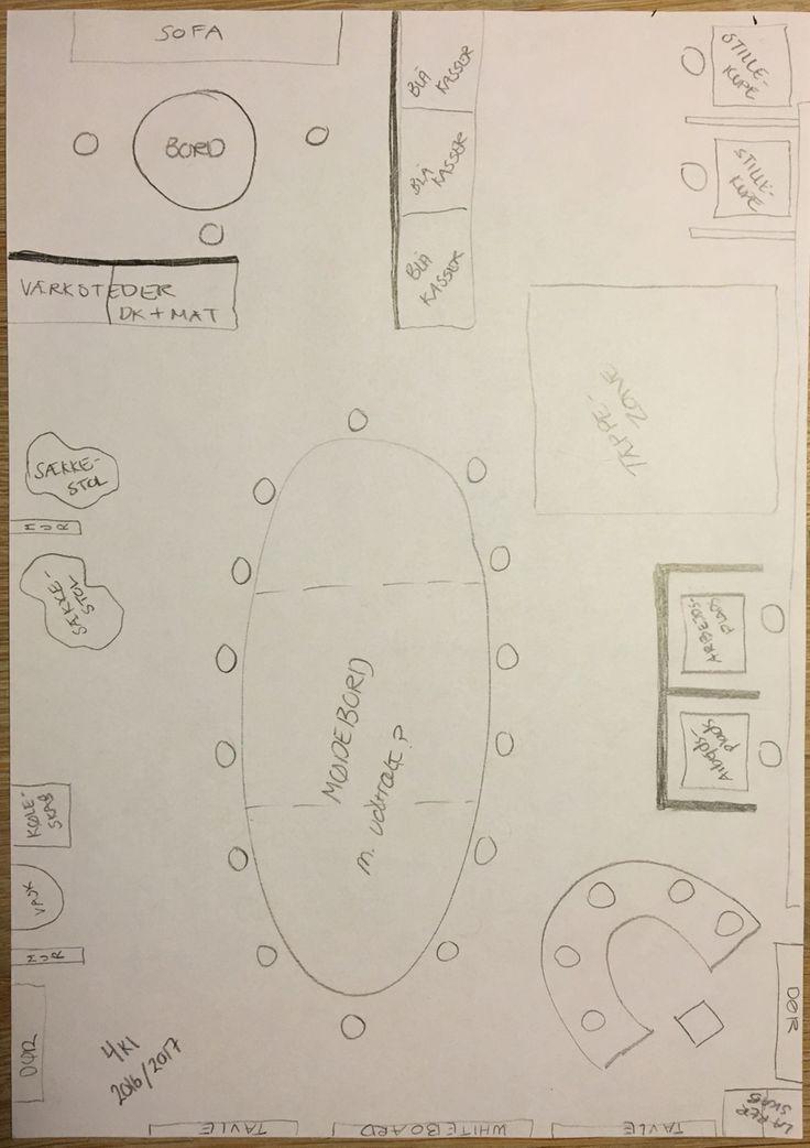 Tænke-boks omkring næste års klasselokale-indretning når min 3 kl bliver til 4 kl og dermed skal rykke fra indskoling til mellemtrin ..... ;-)