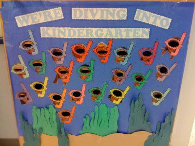 Summer Classroom Decorations Ideas : Best under the sea classroom theme images