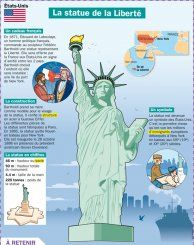 La statue de la Liberté - Mon Quotidien, le seul site d'information quotidienne pour les 10 - 14 ans !