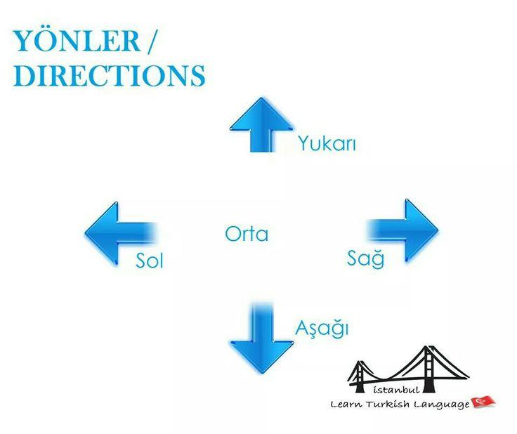 Yönler/Directions