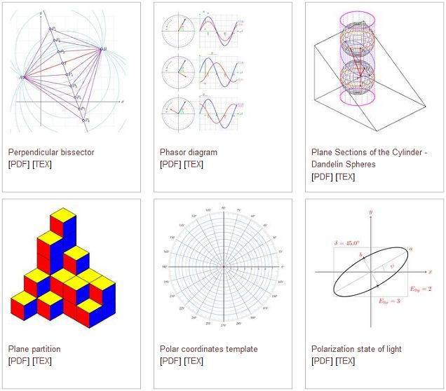 TeXample, ejemplos de cómo hacer gráficas de todo tipo en LaTeX @ gaussianos.com
