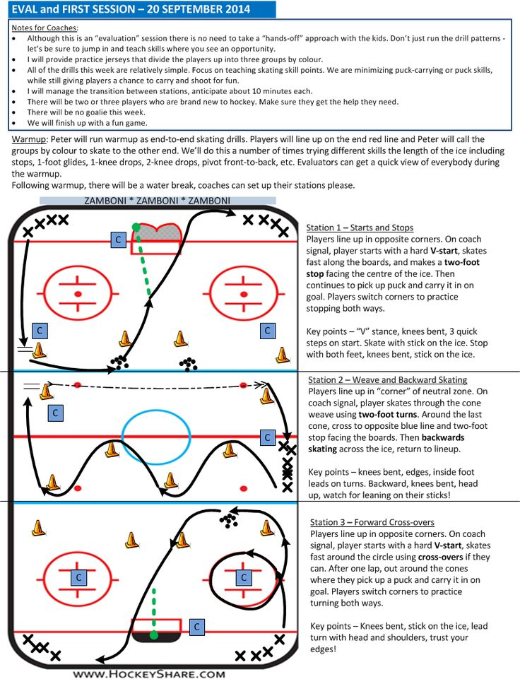 Start-of-season practice/evaluation for Novice (U8).