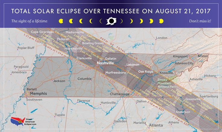 Total solar eclipse over Tennessee. Tennessee eclipse. Great American  Eclipse. 2017 solar eclipse. Solar eclipse 2017. 2017 eclipse.