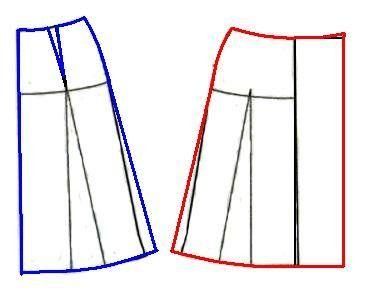 Юбка с запахом: выкройка длинной юбки, пляжной, трапеции, на пуговицах, на завязках