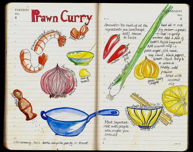 recipe for curry prawns.
