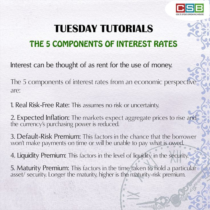components of interest rate pdf