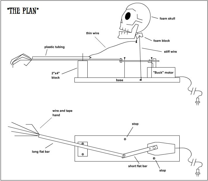 Make your own animatronic spooky one arm grave grabber (Pic shown below on a separate pin).