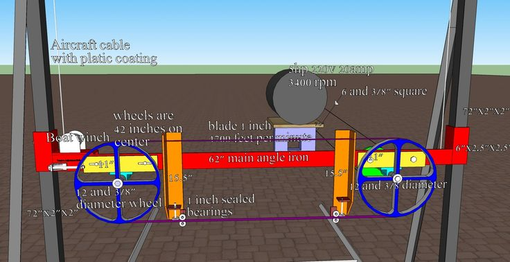 Band Saw Sawmill Plans Free | Bandsaw Mill plans for Free