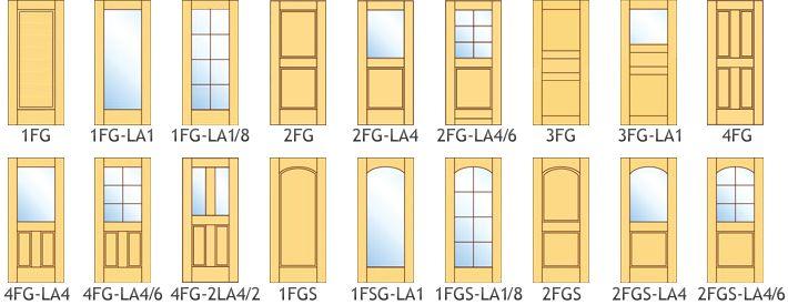 Modelová řada FG - CZECH DOOR a.s.
