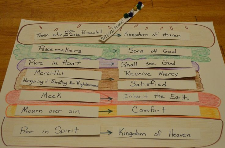 Objectives: To list the Beatitudes from Matthew 5:1-12 To recognize that the church behaves differently than the world To recognize that persecution will take place in a Christian's life Materials: Inductive Bible Study Form; a glass; vegetable oil; food coloring; water; [If students are doing this one their own, they will need paper and crayons. … … Continue reading →