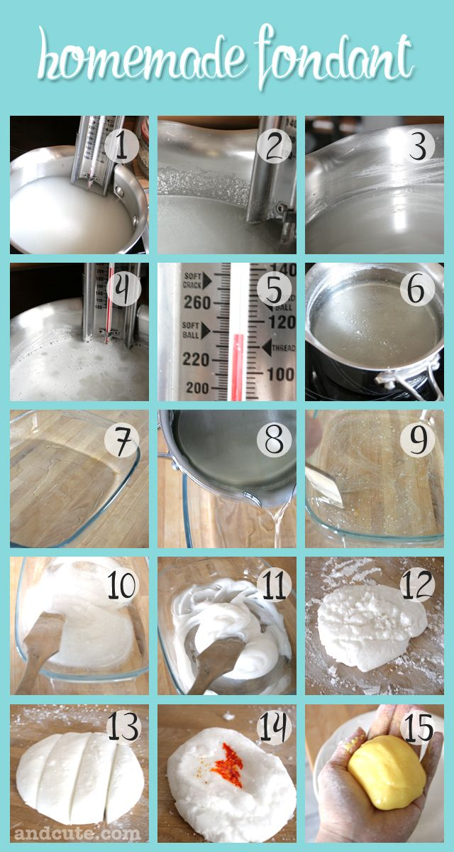Pinspiration: Step by Step Guide to Homemade Fondant. Using only sugar water and cream of tartar!