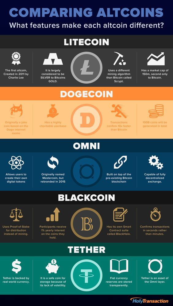 FREE COINS!! 20 SYSCOIN FREE! bitcoin mining cryptocurrency