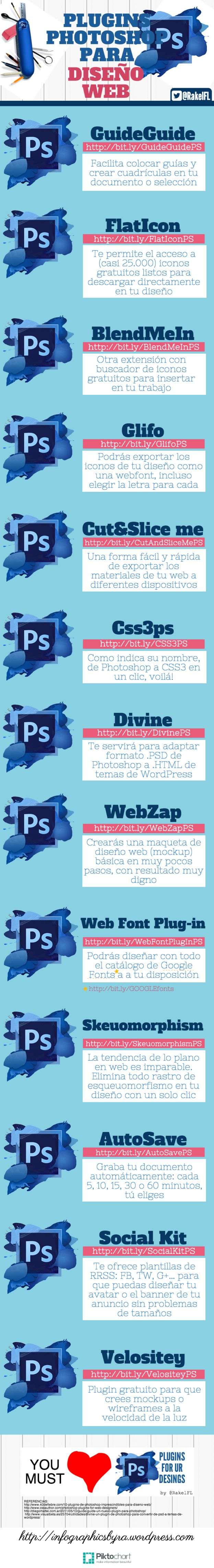 Plugins de Photoshop para Diseño Web