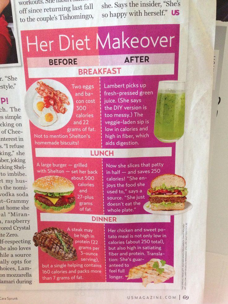 Miranda Lambert diet helper #usmagazine