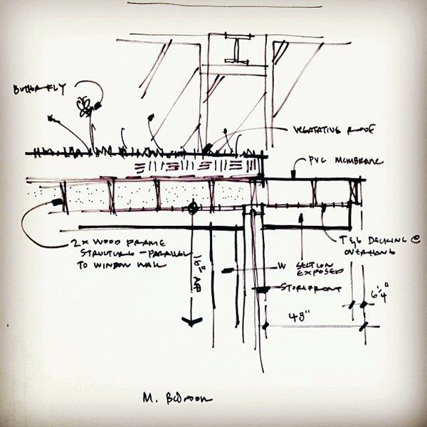 Architectural Drawing Font 61 best architects tools and workspaces images on pinterest