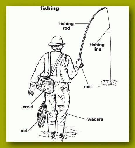 Fishing | English pictures vocabulary | Pinterest | Fishing
