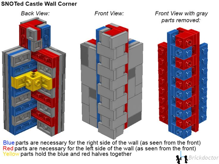 Lego SNOT castle wall technique