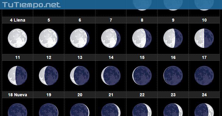 Calendario lunar de Enero del año 2016 y sus distintas fases en el hemisferio norte. Consulta toda la información sobre la luna con nuestro calendario perpétuo de fases lunares.