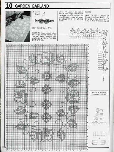 kuchenschranke judith : 1000+ Bilder zu Counted Cross Stitch Patterns and Projects auf ...