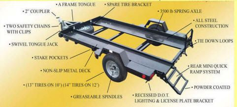 SMART TRAILERS, SMALL CAR TRAILER, AND UTILITY TRAILERS