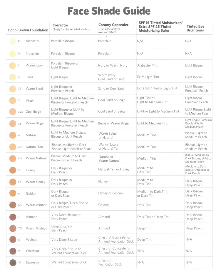Bobbi Brown Face Shade Guide - even though its usually too yellow for me.