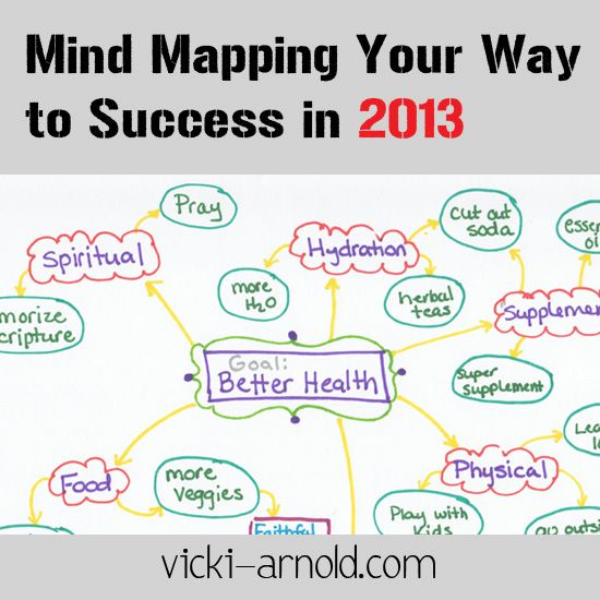 Mind Mapping Your Way to Success in 2013 @Vicki Arnold blog