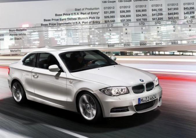 1 Series Cabrio (E88) BMW cost - http://autotras.com