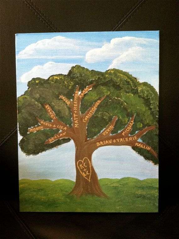 Personalized Family Tree acrylic painting. by SydecroArt