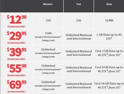 http://www.best-cellphone-plans.com/2016/12/cheap-cell-phone-plans.html