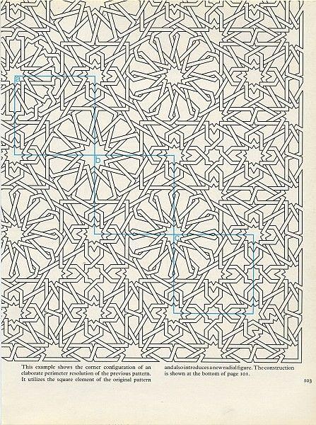 Pattern in Islamic Art - PIA 103