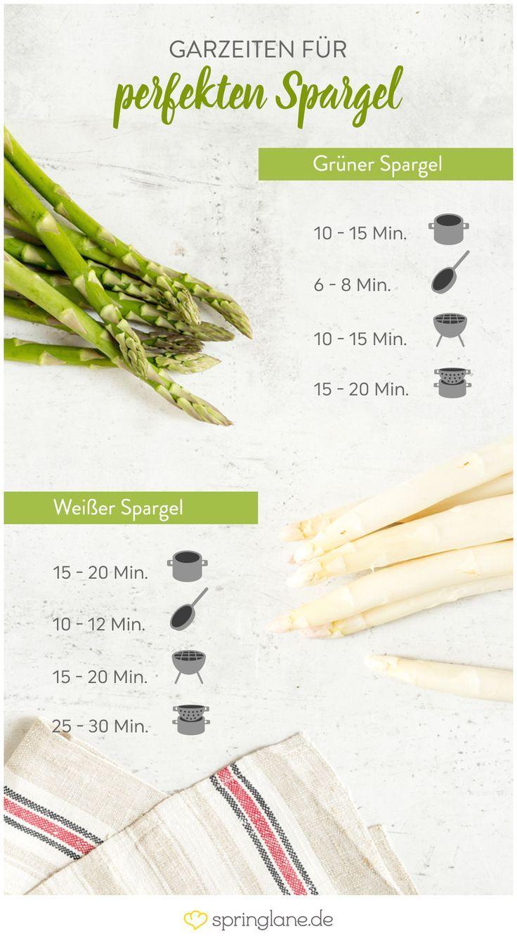 Wie wird Spargel zubereitet? Du kannst weißen oder grünen Spargel auch roh essen, zum Beispiel mariniert oder als knackigen Salat. Allerdings kommt das typische Spargelaroma erst beim Erhitzen heraus. Mit Spargel ist es wie mit guten Spaghetti – er soll al dente sein. Die Garzeit richtet sich nach der Dicke der Stangen. . Dieser kleine Spickzettel verrät dir, nach wie vielen Minuten weißer oder grüner Spargel bei unterschiedlichen Zubereitungsmethoden gar ist.