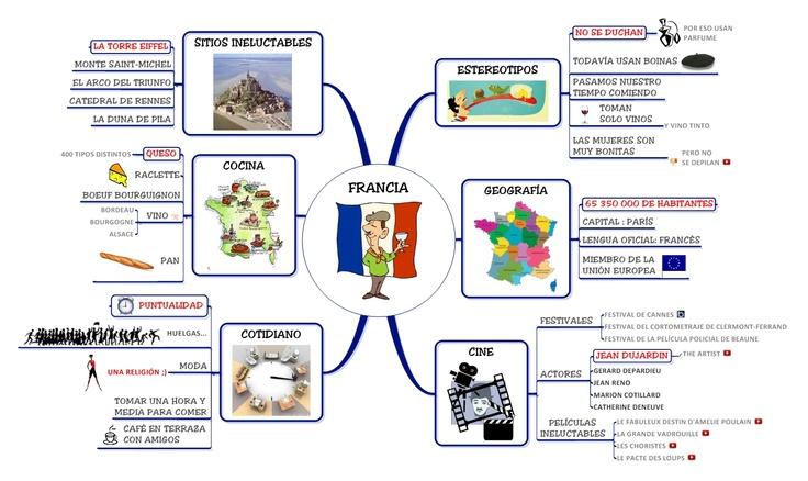 Un mapamental para descubrir los estereotipos de los franceses