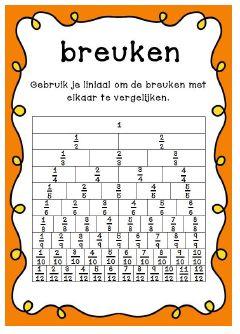 Waar leg jij rekenregels vast? Dit schooljaar heb ik vaak in de verlengde instructie met viltstiften een schematisch spiekkaartje getekend. De kinderen vonden dit heel fijn en zo kwam ik op het idee om de spiekkaarten te digitaliseren.