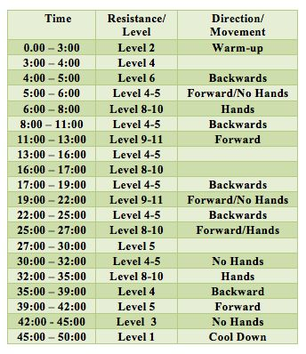 50 minute forward/backward/no-hands elliptical workout