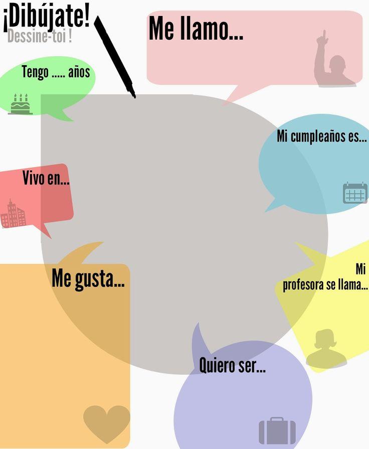 Lápiz de ELE: Infografías para la clase de ELE (III).