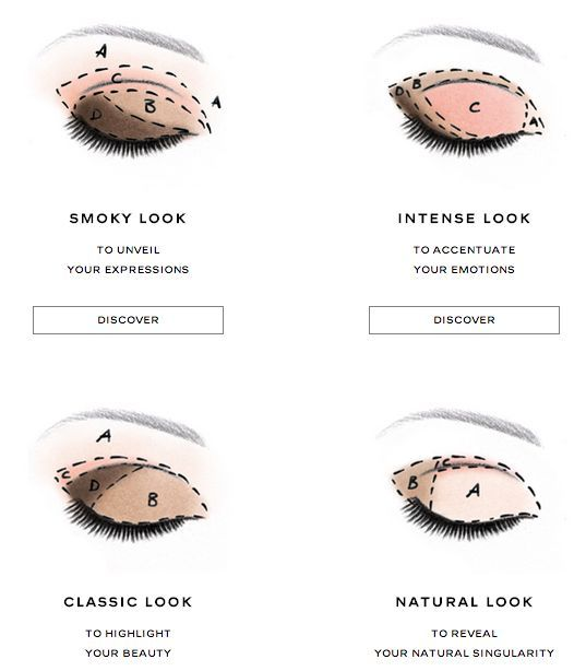 Chanel Makeup Tutorial: