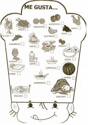 ¿Qué te gusta comer?