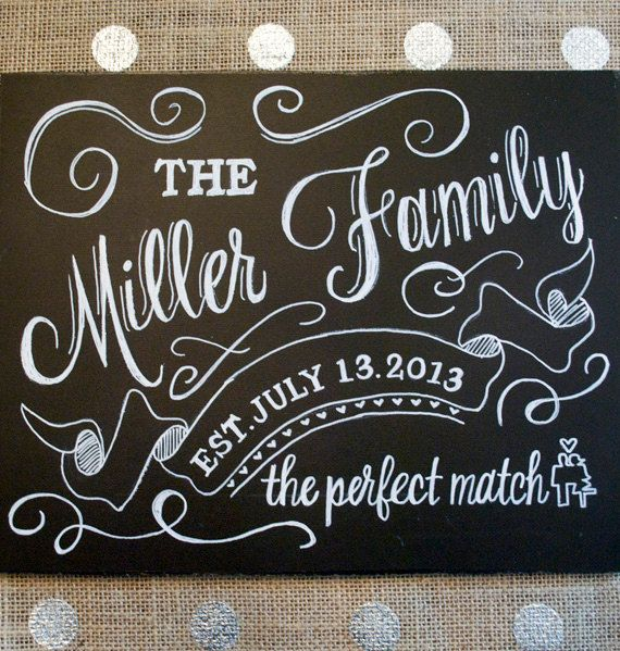 Hand Drawn Chalkboard  // Wedding Sign // Custom Family Announcement