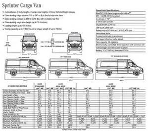 Mercedes Sprinter Van Dimensions - Bing images