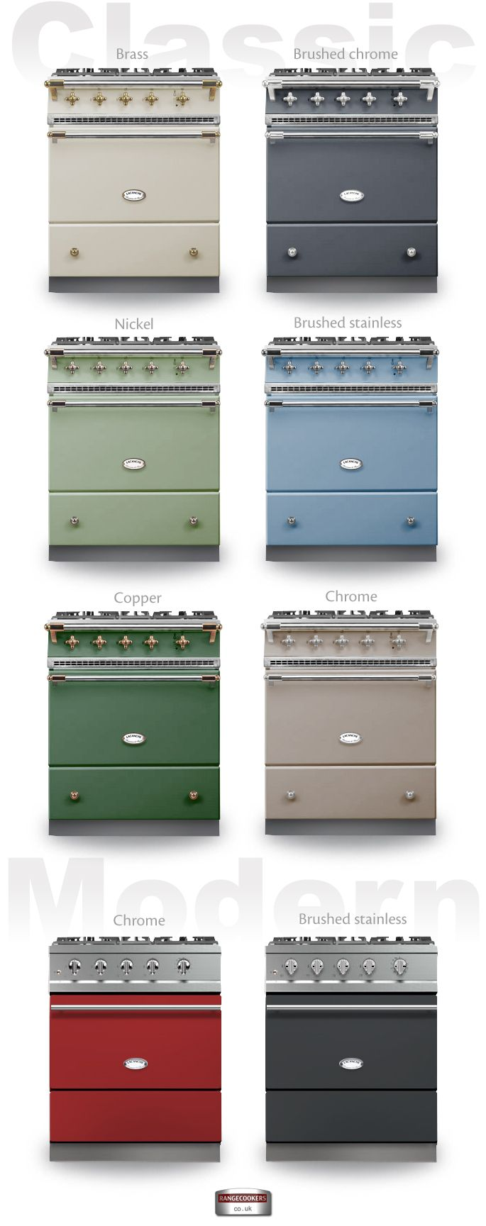 New for 2016. Lacanche range cookers now come 2 styes, 30 colours and 6 different trims!