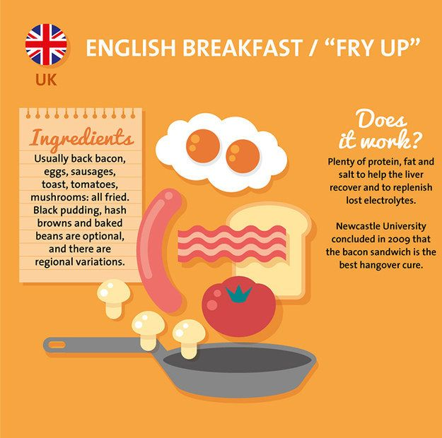United Kingdom. | 11 Curious Hangover Cures From Around The World