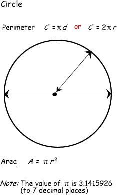 Area and Perimeter of a Triangle, Rectangle, Parallelogram, Trapezoid and Circle