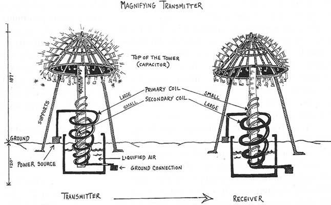 nikola tesla inventions   ... 10th, 1856): The 10 Inventions of Nikola Tesla That Changed The World