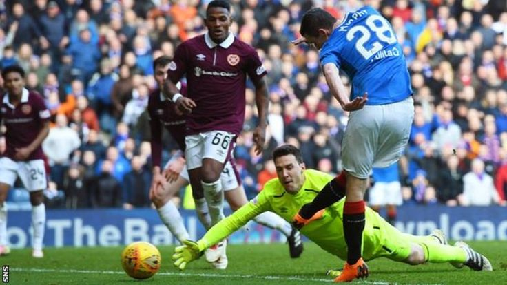 Rangers narrowed the gap on Premiership leaders Celtic to six points with a 2-0 victory over Hearts at Ibrox.  Jamie Murphy opened the scoring in the first half, with a jinking run into the area and composed finish.  Then Russell Martin converted from close range.